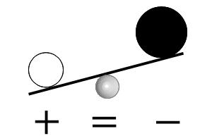 Wippe-Modell für die Systemische-Balance-Entwicklung